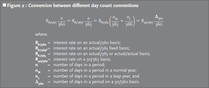 Conversion between different day count conventions