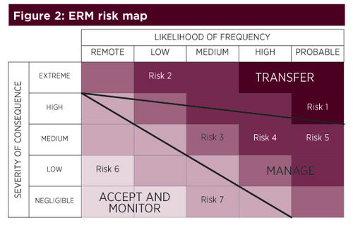 Fig2 ERM-risk-map.jpg