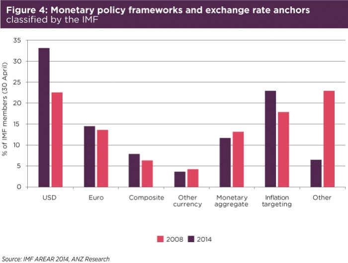 Fig4-Monetary-policy-frameworks.jpg