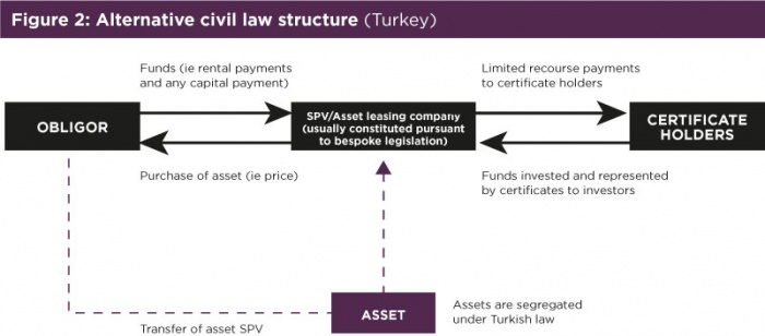 Alternative-civil-law-structure.jpg